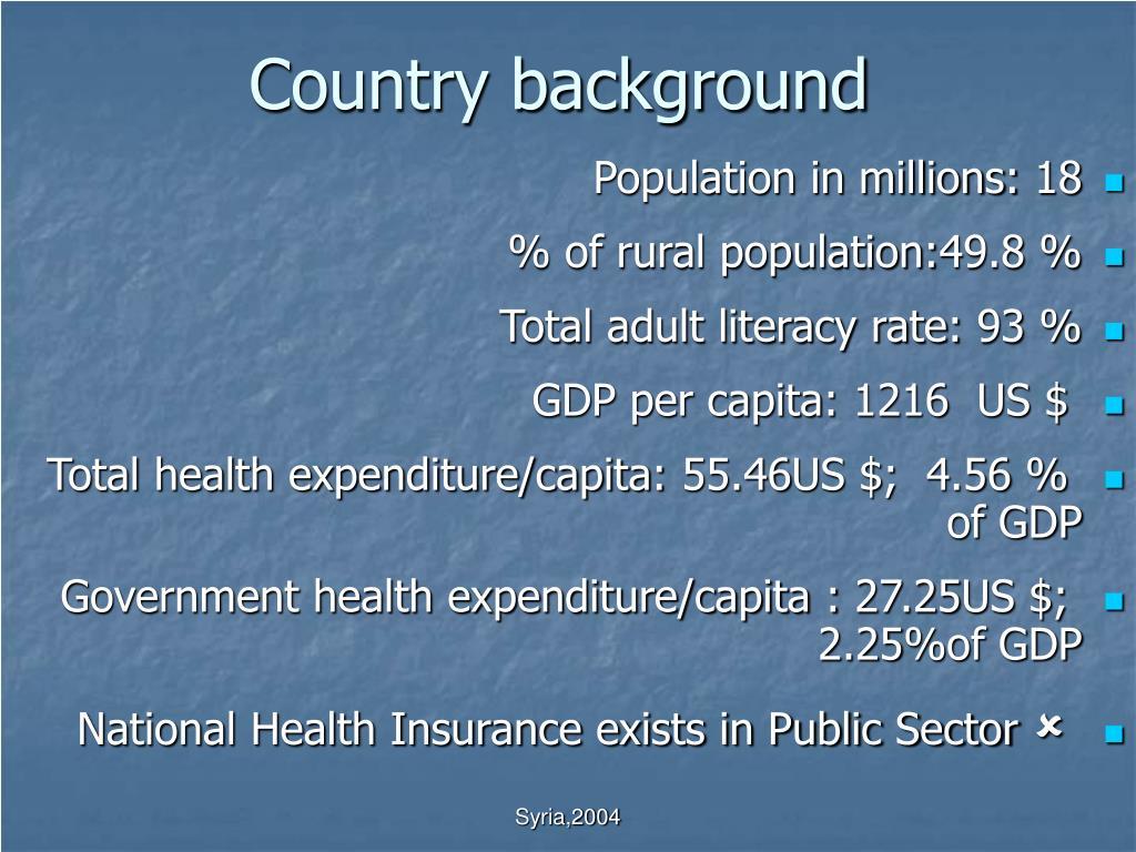 Population in millions: 18