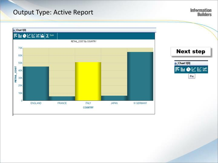 Output Type: Active Report