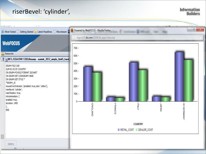 riserBevel: 'cylinder',