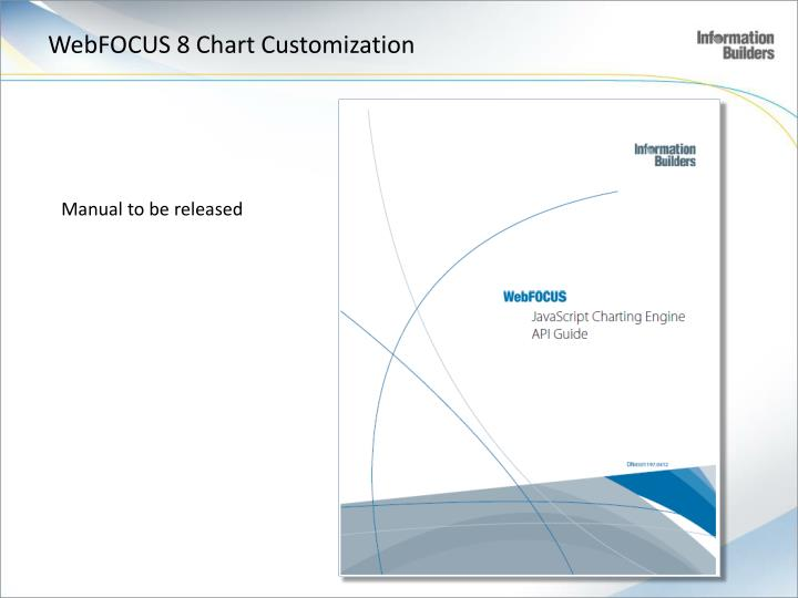 WebFOCUS 8 Chart Customization
