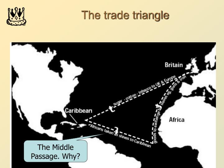 The trade triangle