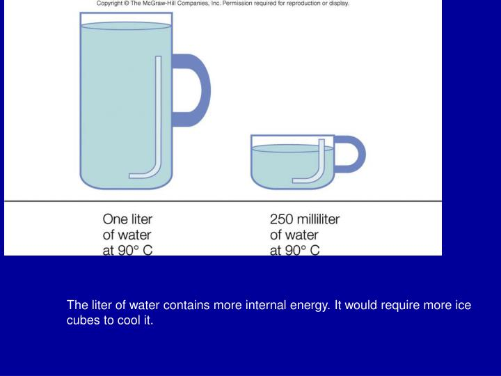 The liter of water contains more internal energy. It would require more ice