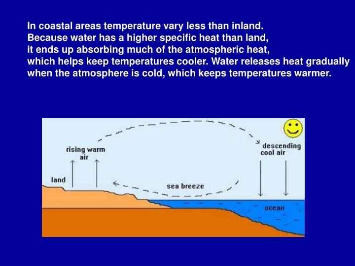 In coastal areas temperature vary less than inland.
