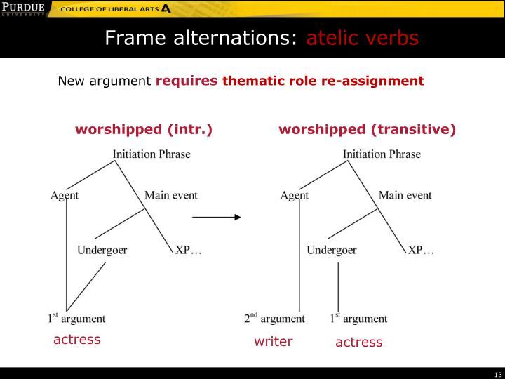 Frame alternations: