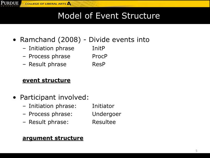 Model of Event Structure