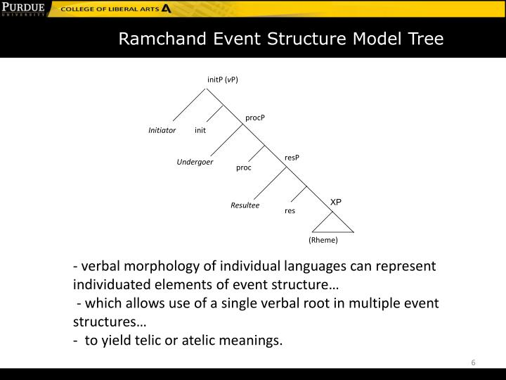 Ramchand Event Structure Model Tree