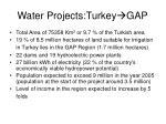 water projects turkey gap