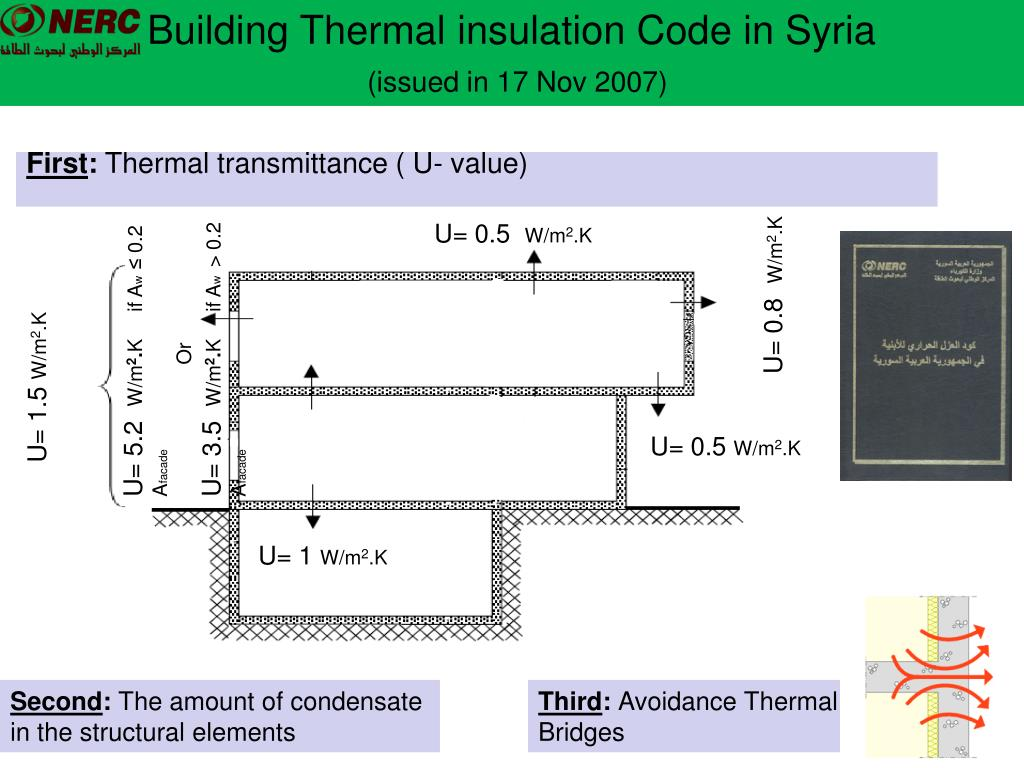 Building Thermal insulation Code in Syria
