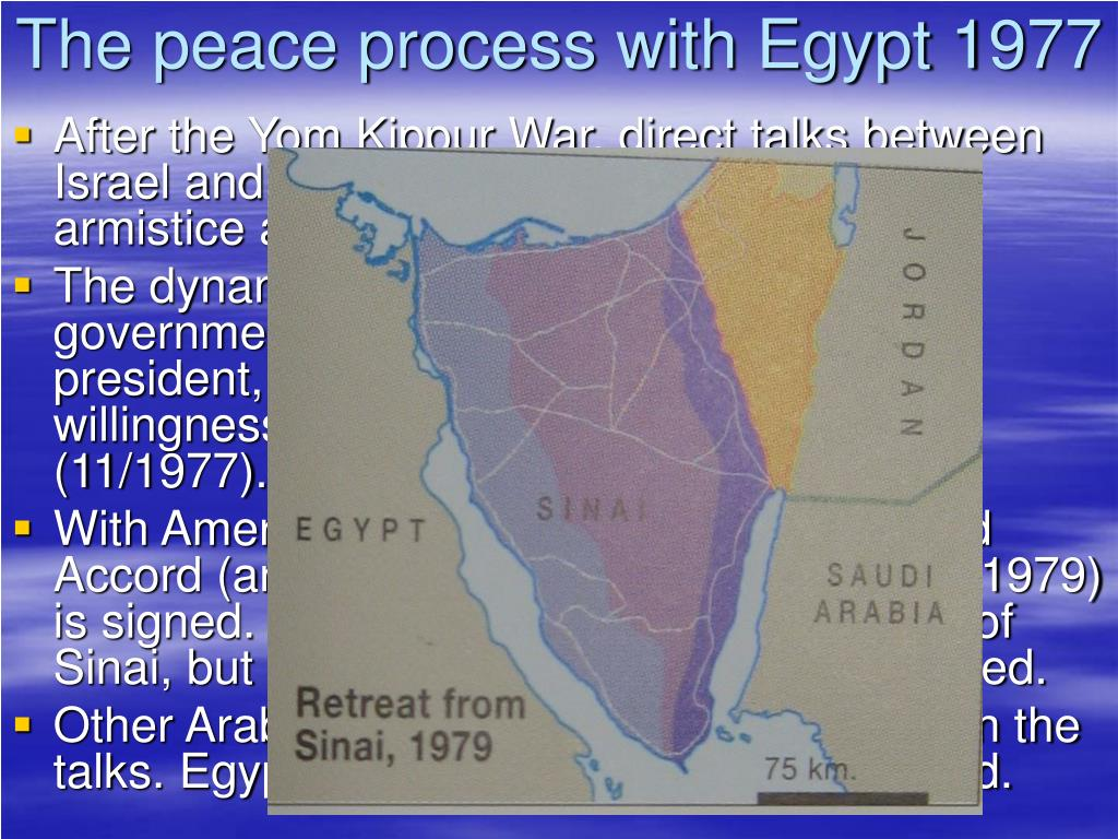 The peace process with Egypt 1977
