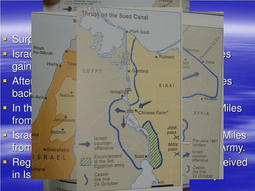 The Yom Kippur War 1973