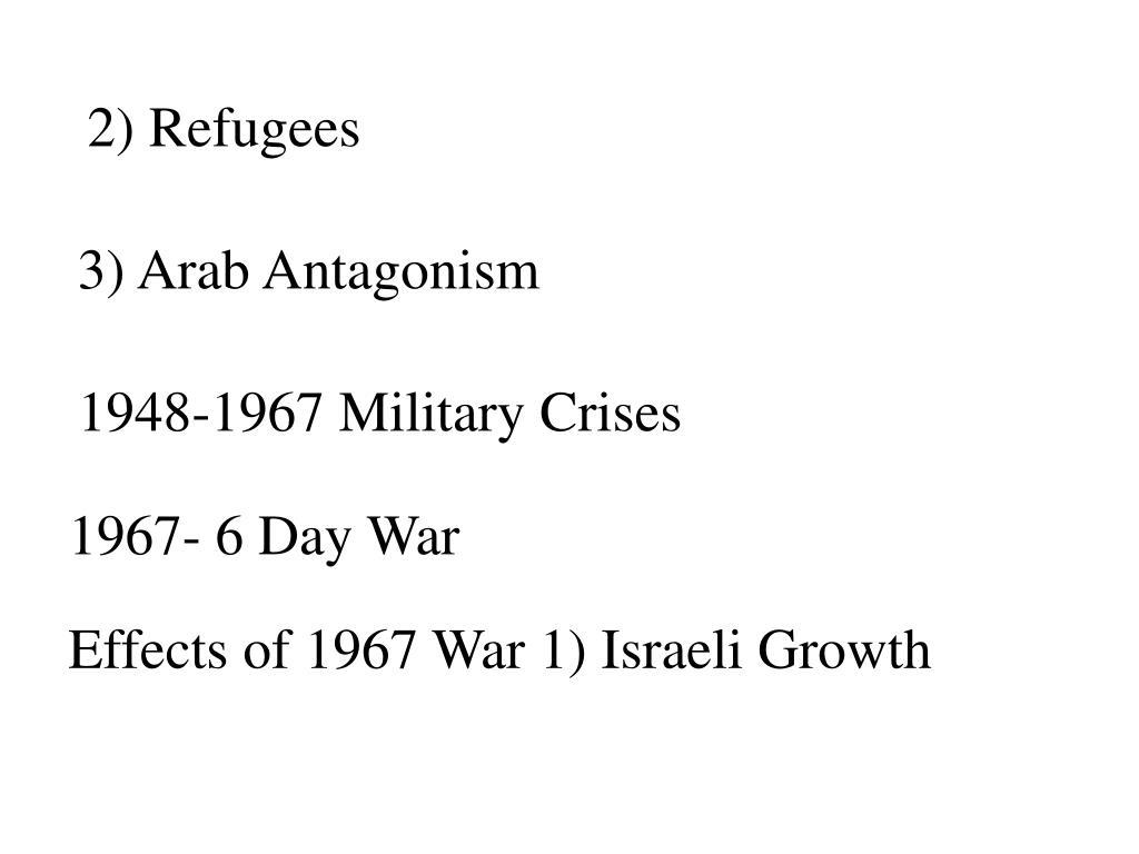 2) Refugees