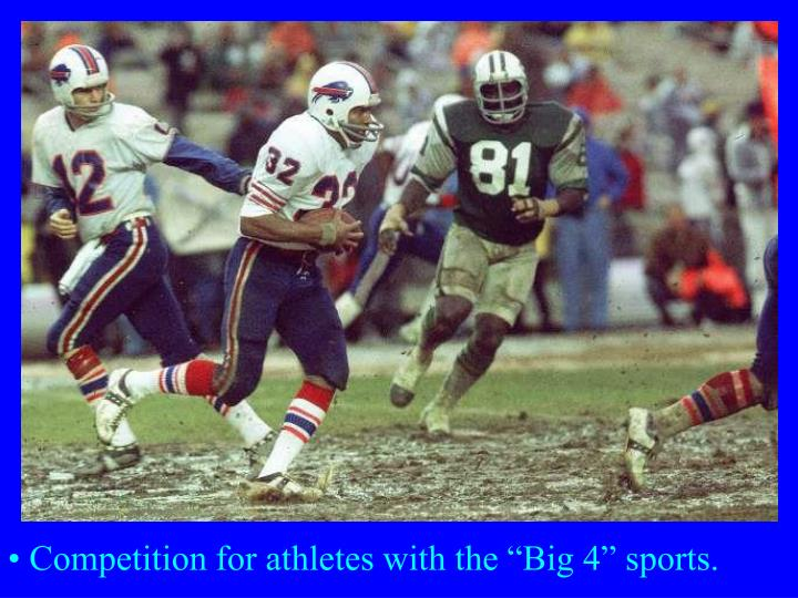 "Competition for athletes with the ""Big 4"" sports."