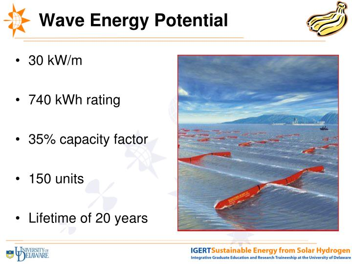 Wave Energy Potential