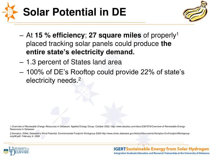 Solar Potential in DE