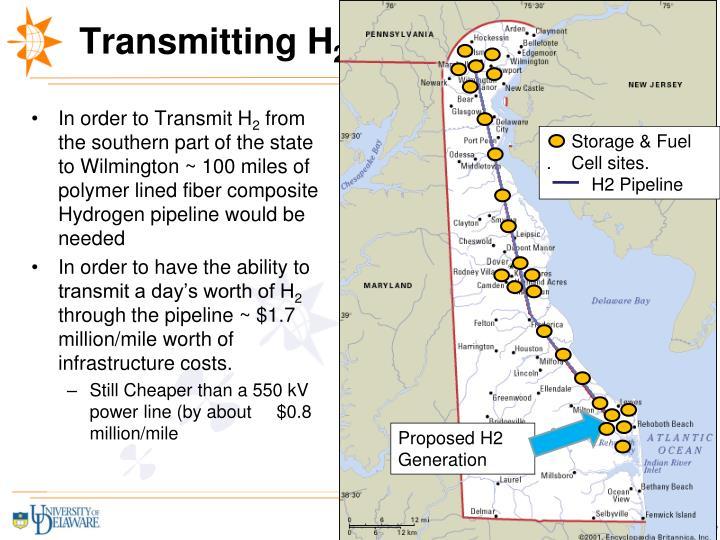 Transmitting H