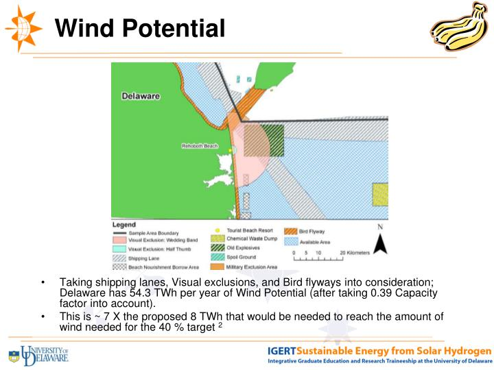 Wind Potential