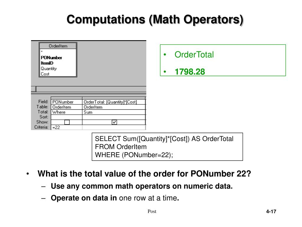 What is the total value of the order for PONumber 22?