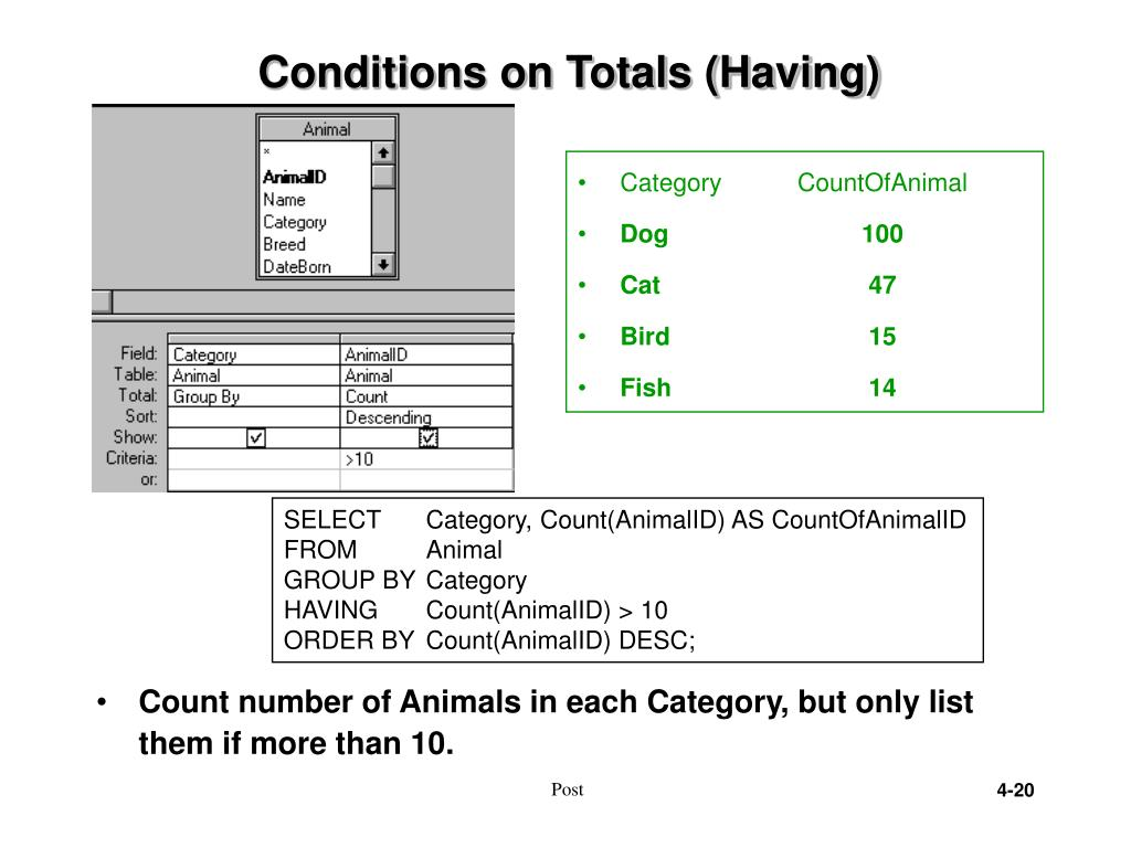 Count number of Animals in each Category, but only list them if more than 10.
