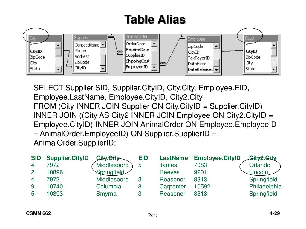 Table Alias