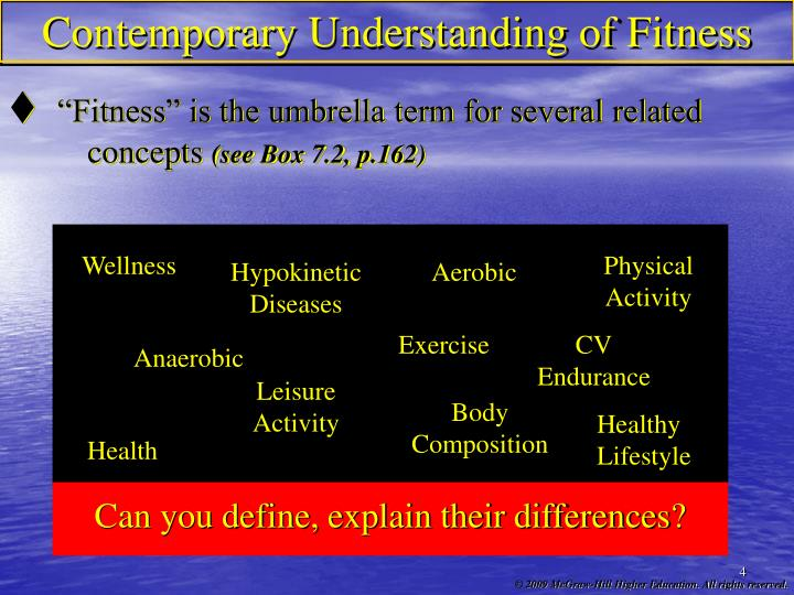 Contemporary Understanding of Fitness
