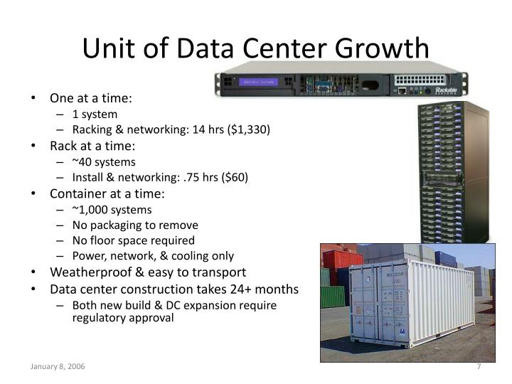 Unit of Data Center Growth