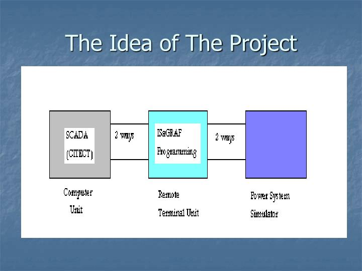 The Idea of The Project