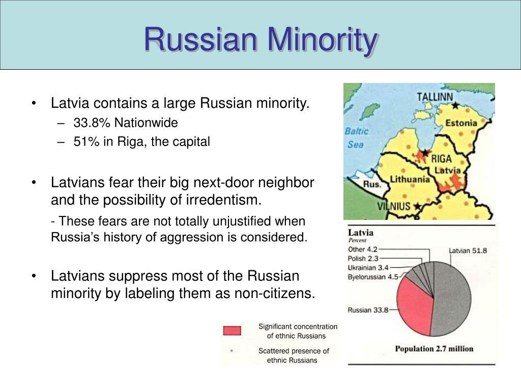 Russian Minority
