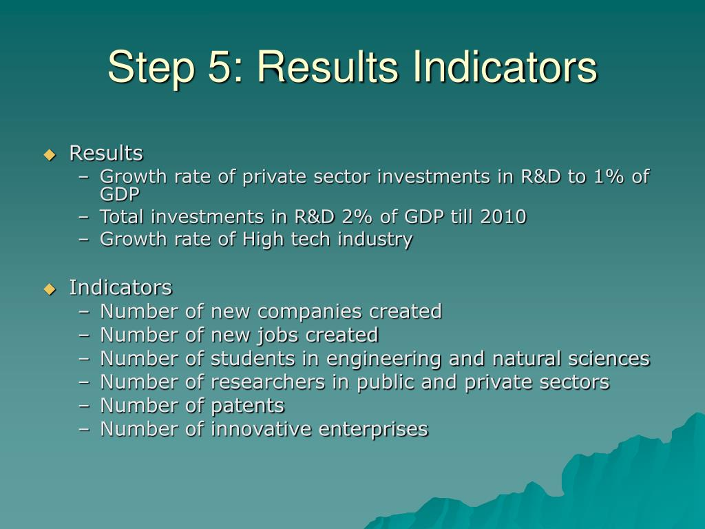 Step 5: Results Indicators