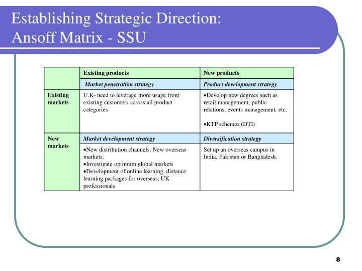 Establishing Strategic Direction: