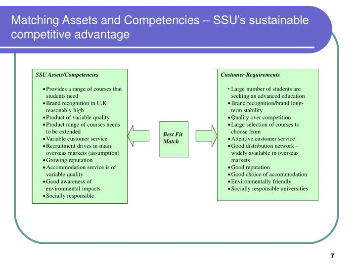 Matching Assets and Competencies – SSU's sustainable competitive advantage