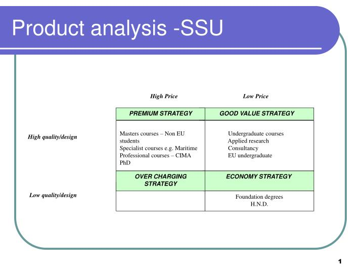 Product analysis ssu