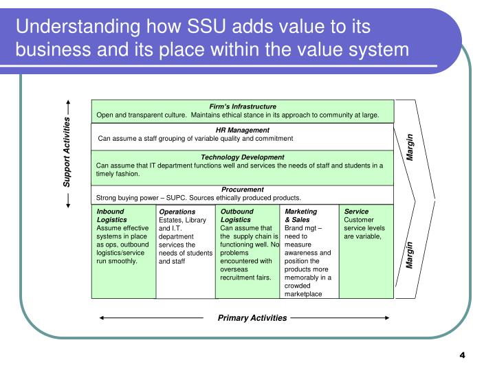 Understanding how SSU adds value to its business and its place within the value system