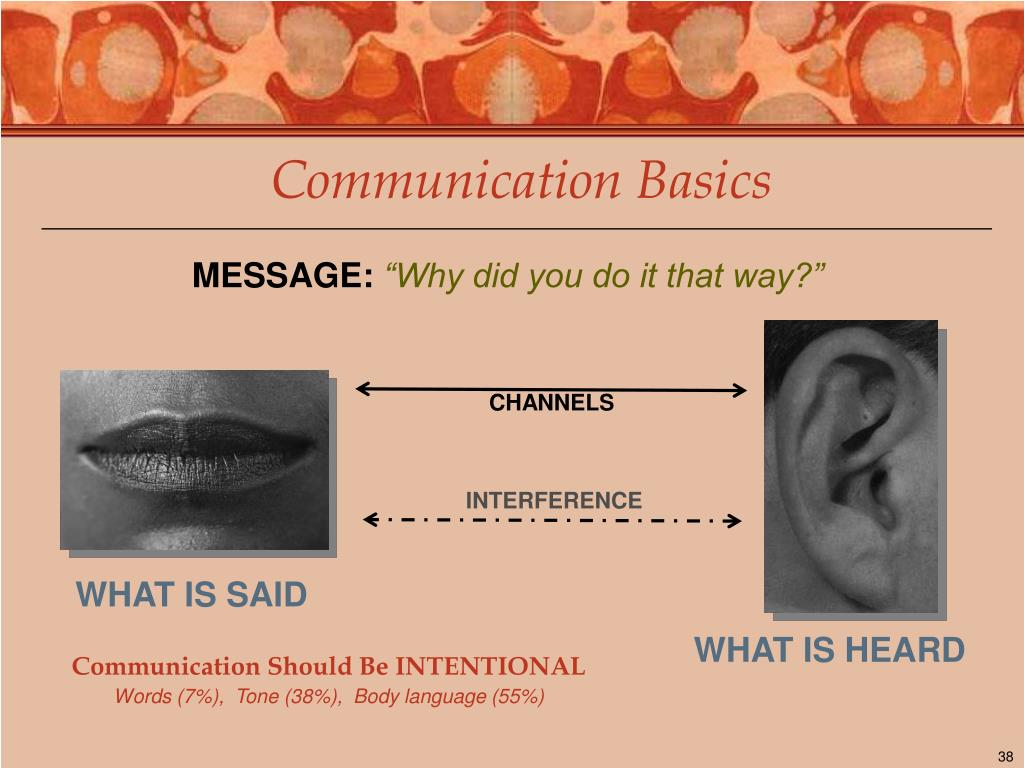 Communication Should Be INTENTIONAL