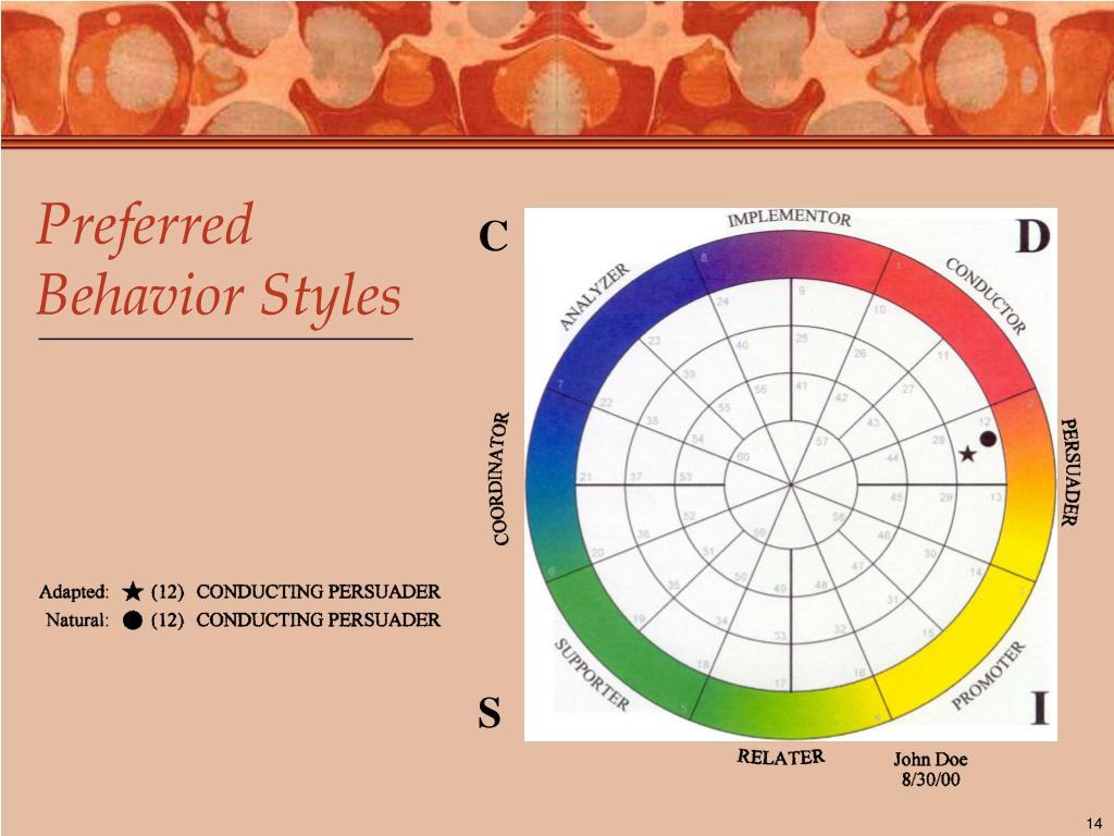 Preferred Behavior Styles
