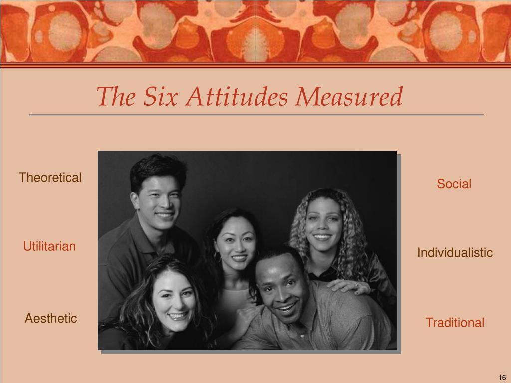 The Six Attitudes Measured