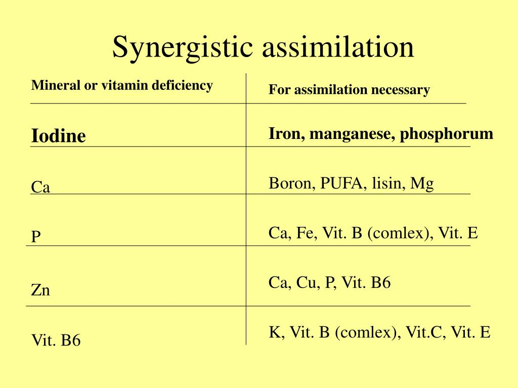 Mineral or vitamin deficiency