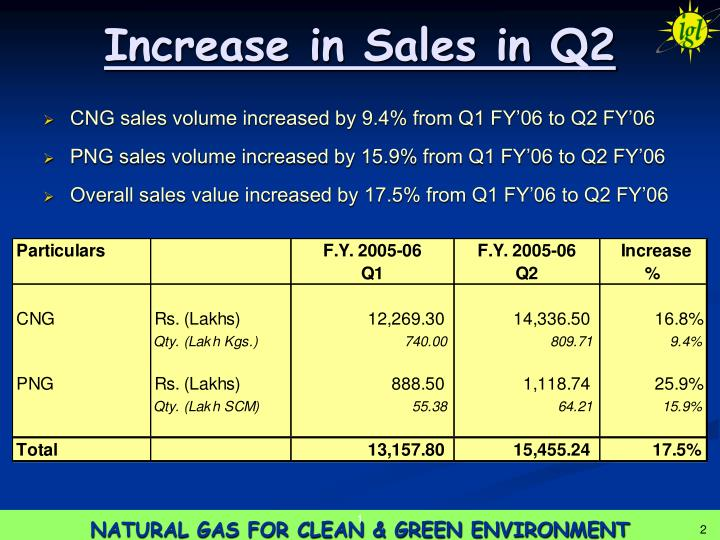 Increase in sales in q2