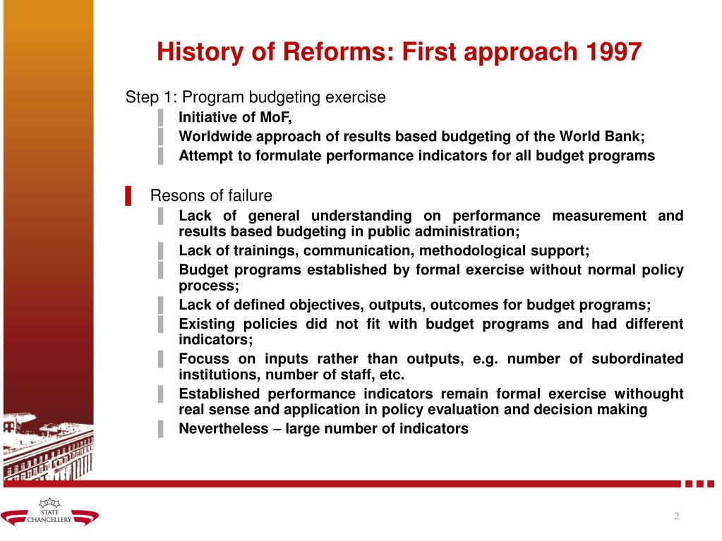 History of Reforms: First approach 1997
