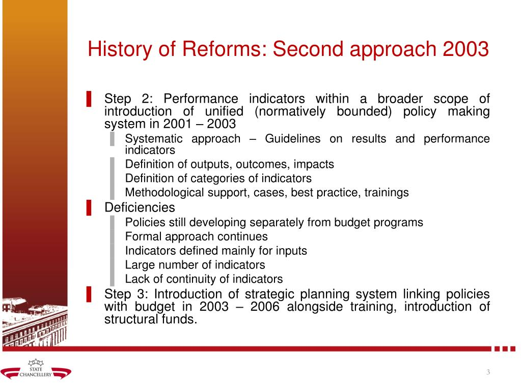 History of Reforms: Second approach 2003