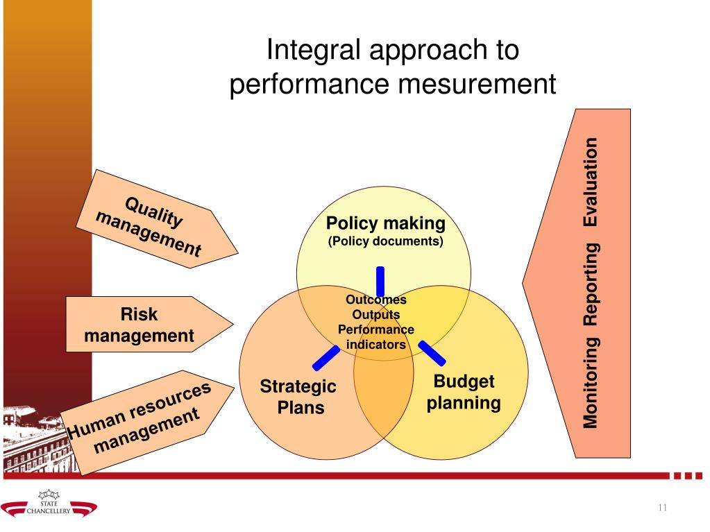Integral approach to