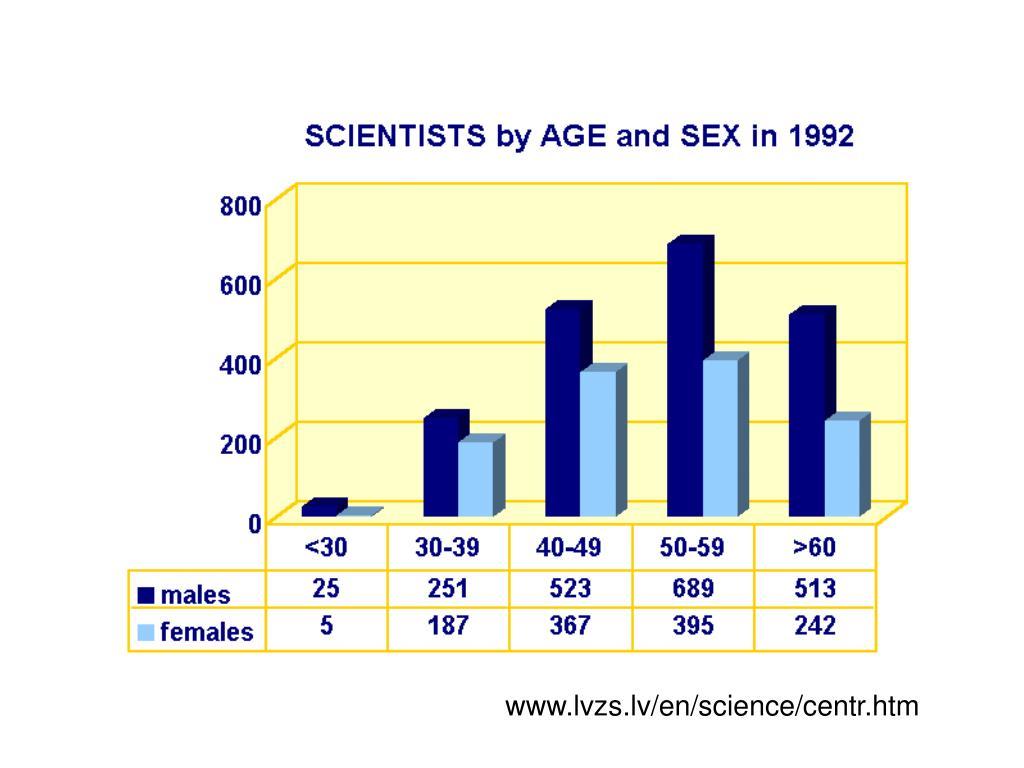 www.lvzs.lv/en/science/centr.htm