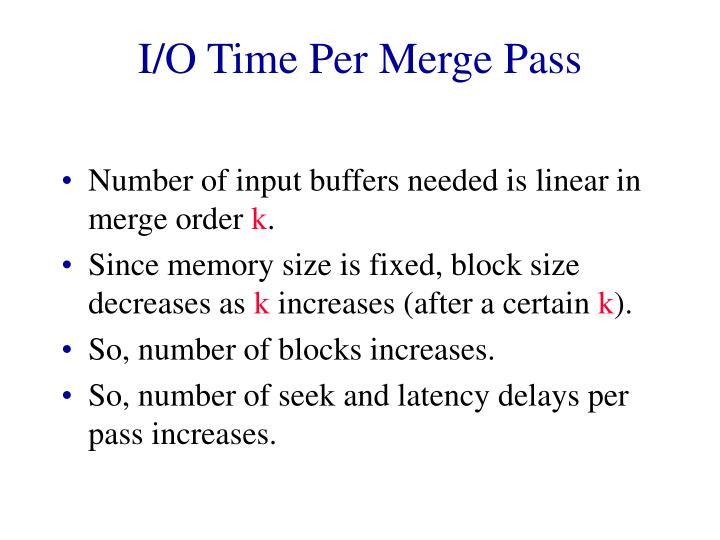 I/O Time Per Merge Pass