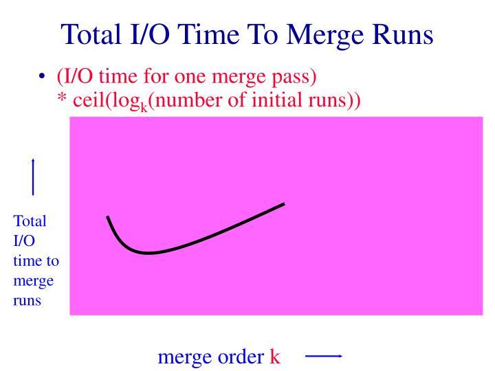 Total I/O time to merge runs