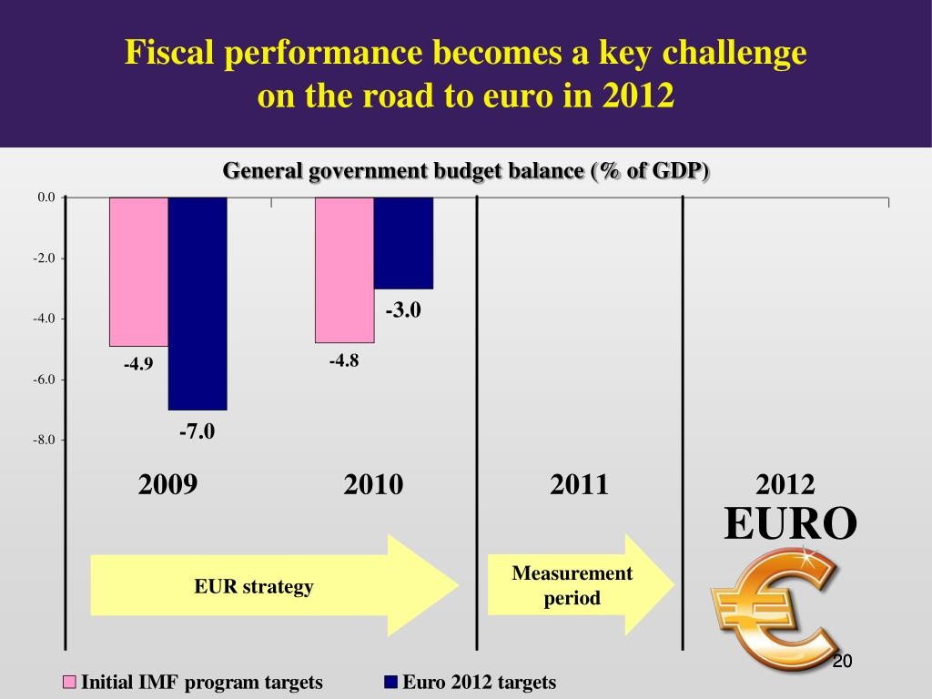 Fiscal performance becomes a key challenge
