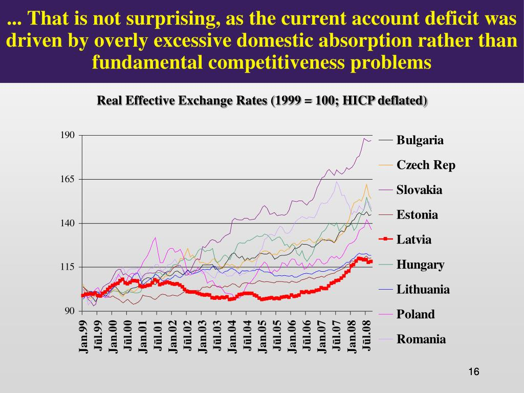 ... That is not surprising, as the current account deficit was driven by overly excessive domestic absorption rather than fundamental competitiveness problems