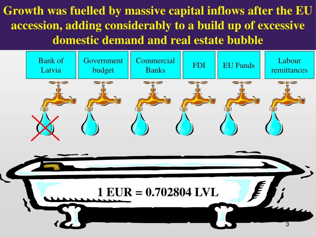 Growth was fuelled by massive capital inflows after the EU accession, adding considerably to a build up of excessive domestic demand and real estate bubble