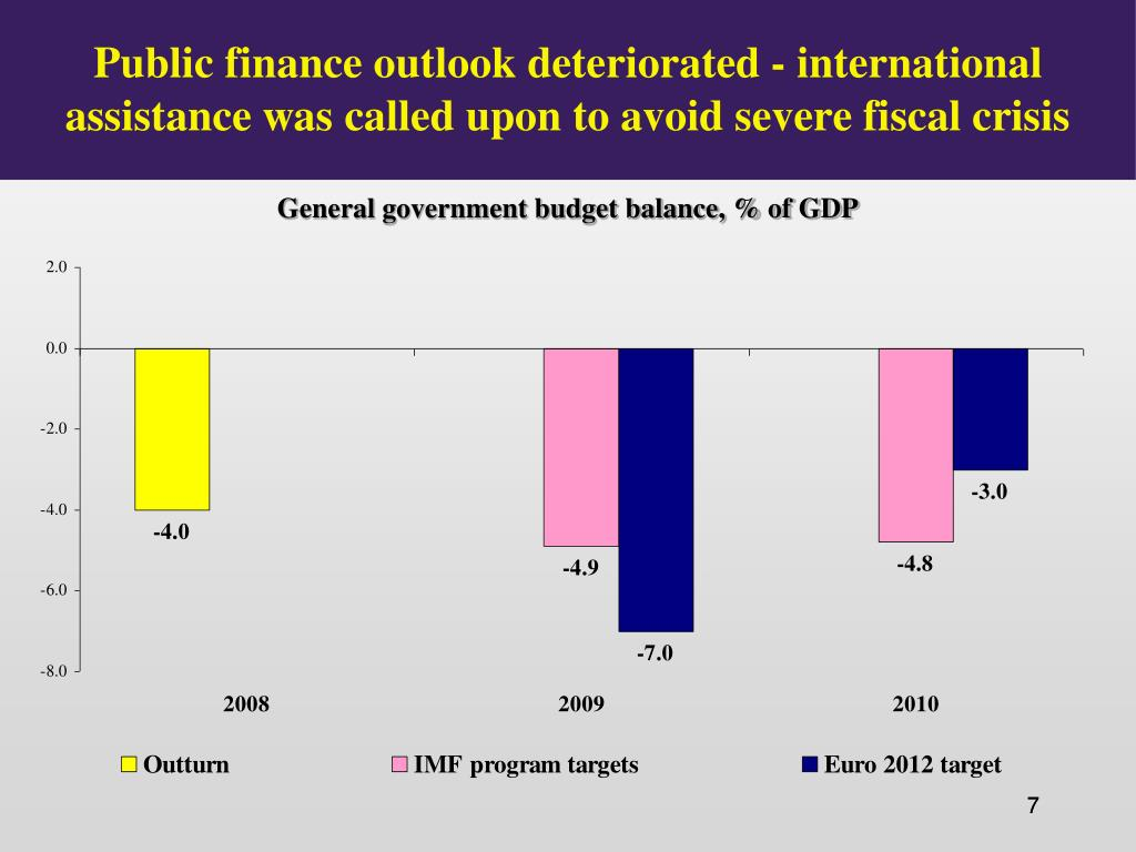 Public finance outlook deteriorated - international assistance was called upon to avoid severe fiscal crisis
