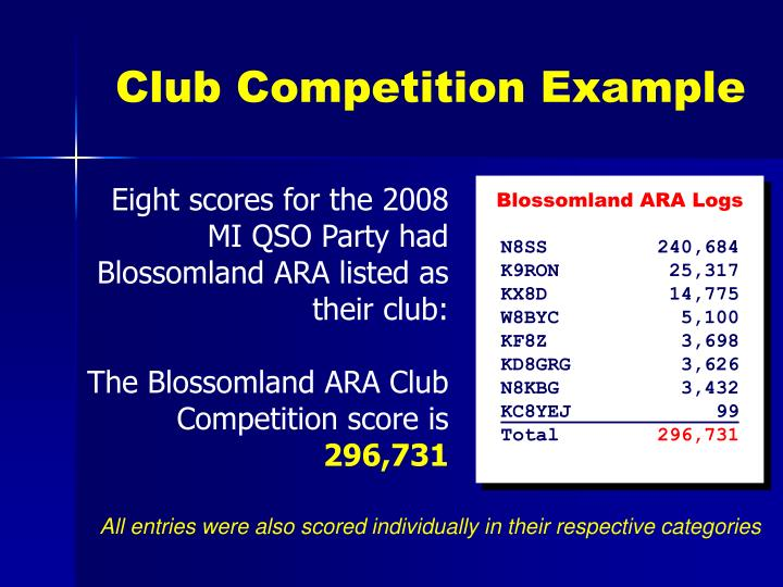 Club Competition Example