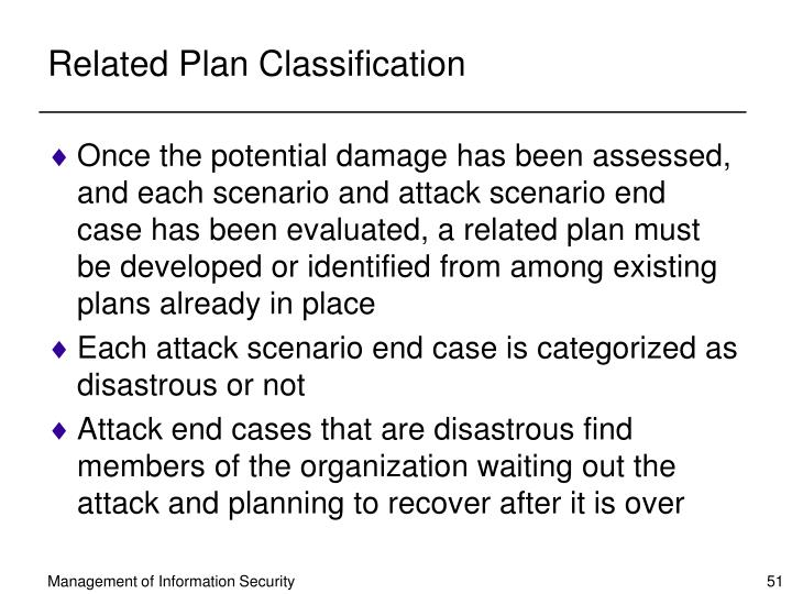 Related Plan Classification