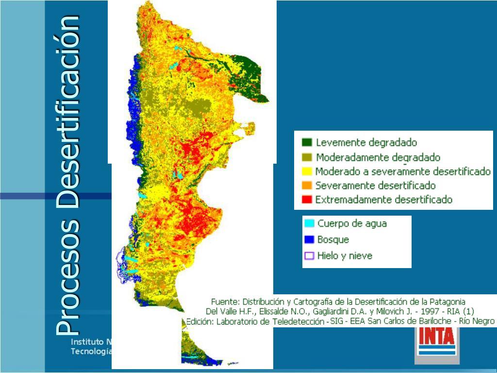 Procesos Desertificación